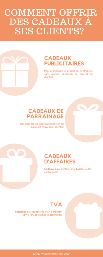 Infographie sur les cadeaux à offrir aux clients