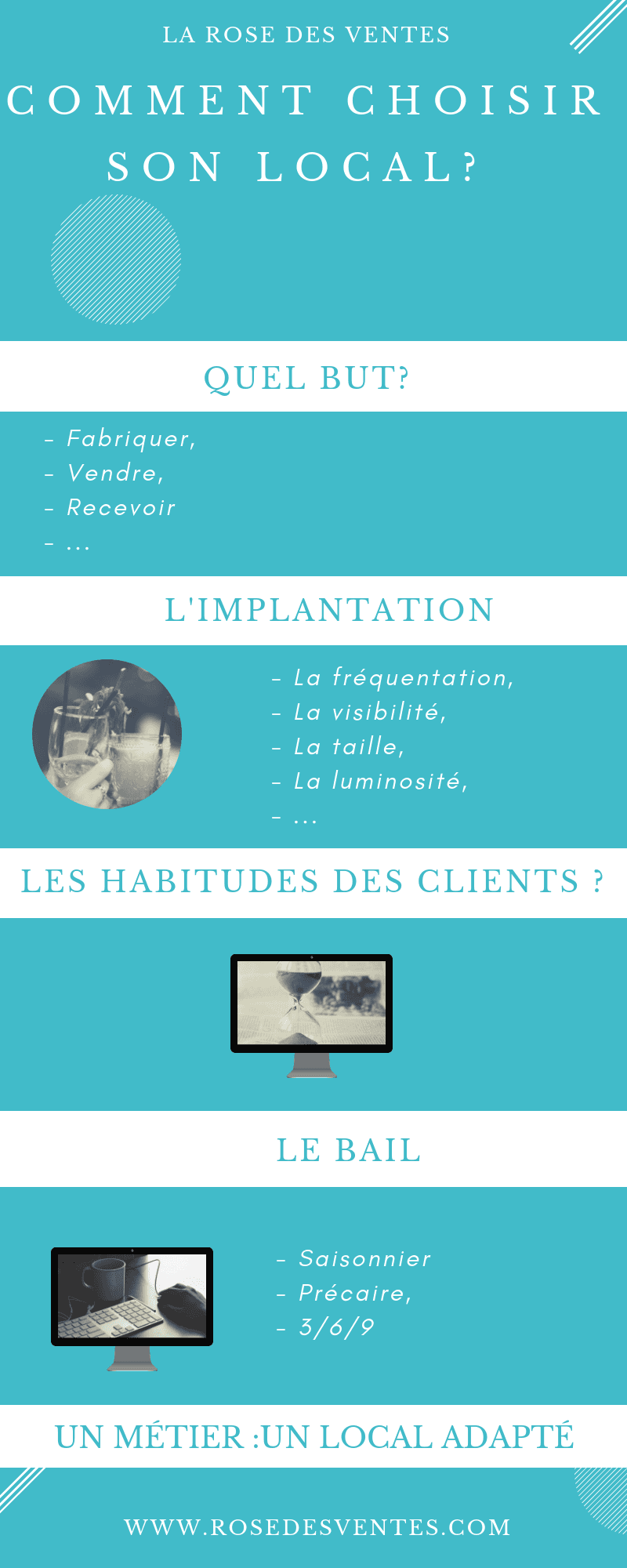 Infographie Comment choisir son local?